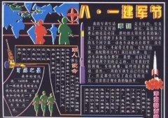 八一建军节主题黑板报,中国人民解放军建军节的由来