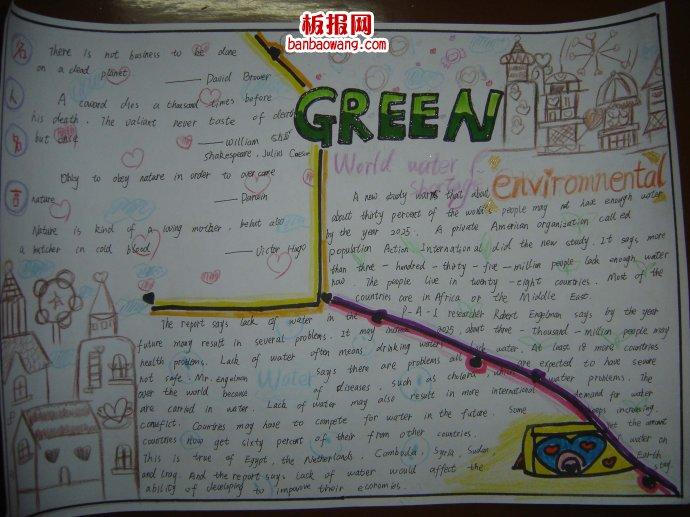 走进英语所描写的绿色英语手抄报